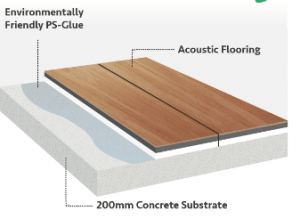 Acoustic Loose Lay - How To Install