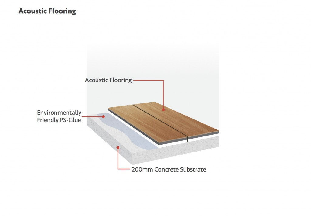 Acoustic flooring loose lay 200mm concrete slab